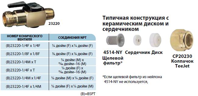 Конический вентиль 23220