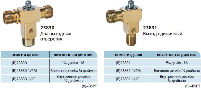 Ограничительные клапаны 23830, 23831
