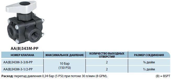 AA(B)343M-PP