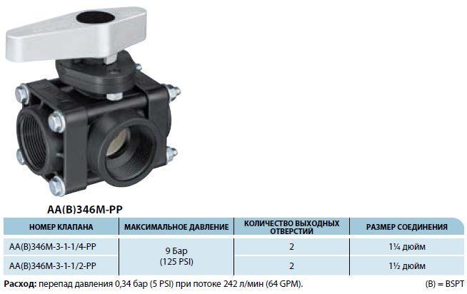 AA(B)346M-PP