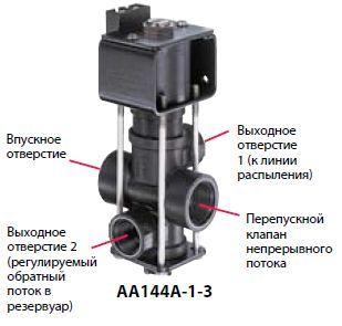 AA144A-1-3