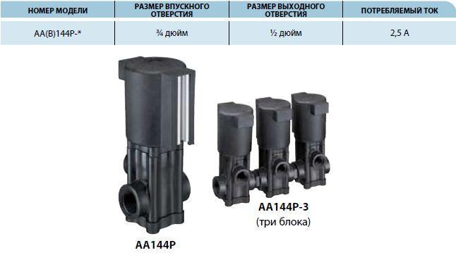 Управляющие клапаны AA144P DirectoValve