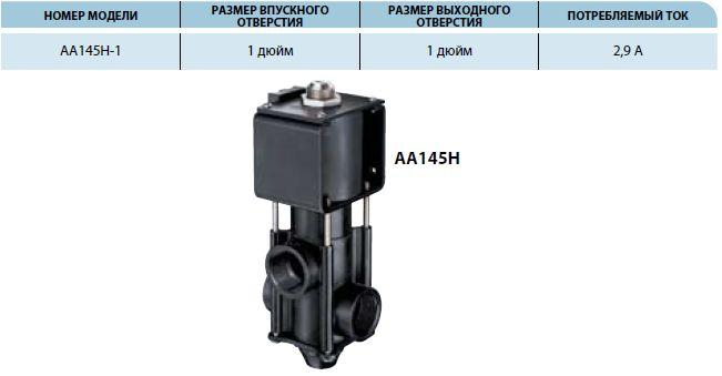 Управляющие клапаны AA145H