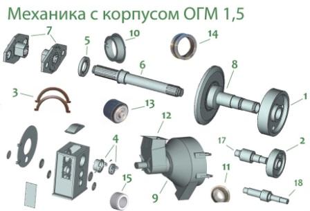 Механика с корпусом ОГМ 1,5