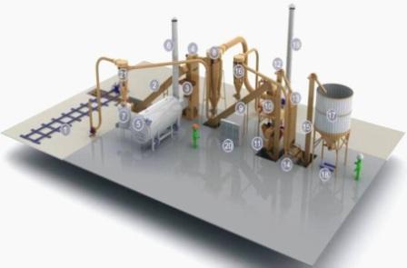 Линия по производству гранул (пеллет)